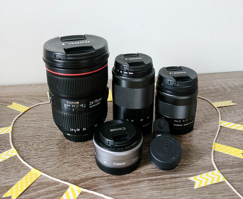 Lenses for travel photography